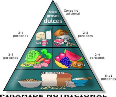 Celebra Ecatepec el Día Internacional de la Nutrición; conoce las verdades de nuestra mala alimentación