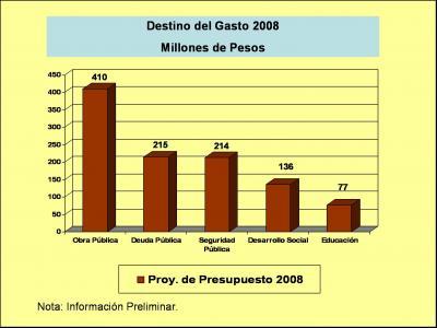 20071115051027-pto-ecatepec-2008-1.jpg